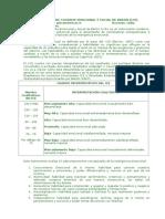 w20160328110553053_7000000355_05-18-2016_111505_am_INVENTARIO DE COCIENTE EMOCIONAL Y SOCIAL DE BARON