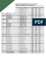 Jadwal Kuliah Epi 2015-Gasal