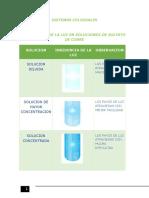 SISTEMAS-COLOIDALES-1.docx