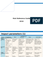 Risk Reference Guide_2016