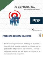 1ra Unidad Introducción Al Marketing - Marzo 2014