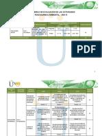 Rubrica de Evaluación evaluación de proyectos