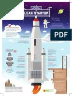 Infografia Lean Startup
