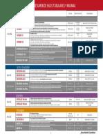 Tabla-Resumen-Hilos-Tubulares-MIG-MAG (1).pdf