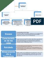 leyes_crudo.pptx