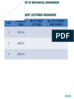 PPT format