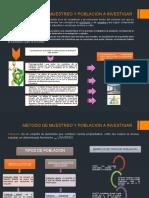 Metodo de Muestreo y Poblacion a Investigar