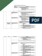 Tabel Rencana Transportasi Borobudur