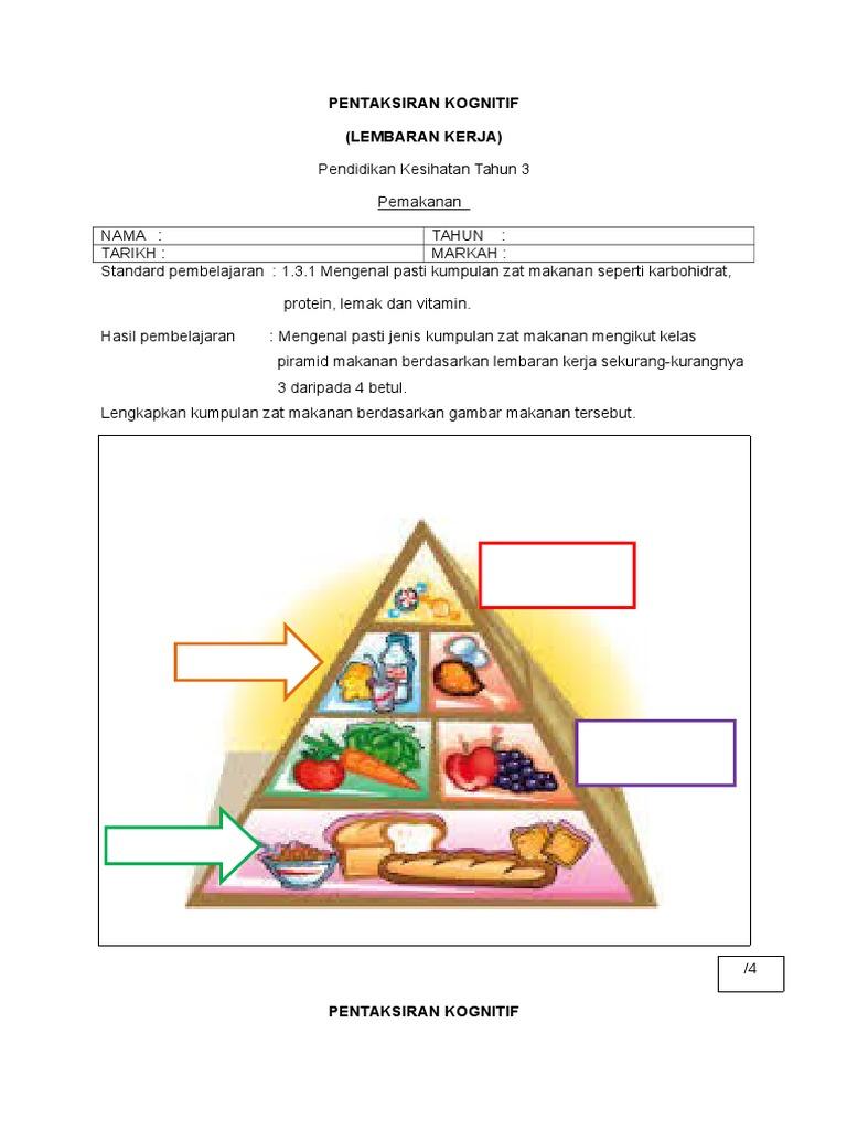 Pendidikan Kesihatan Lembaran Kerja Piramid Makanan