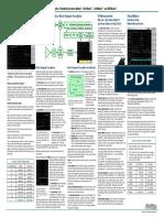 Spectrum Analyzers Field User Guide