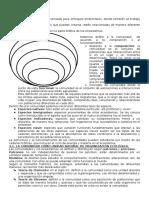 Ecologia- Resumen 2do parcial Ues21