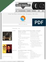 Elvis Presley FTD Discography