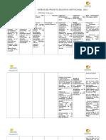 Sintesis Evaluacion Pei-pme- 2016
