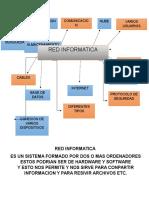 Doc1 Bloger Red Informatica