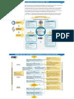 Modelo Mejoramiento ISO9001