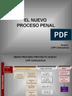Diagrama Por Etapas de SPA