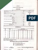 Datos Técnicos de Bomba de Lodo Oiwell a-1700