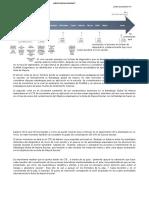 LINEA DE TIEMPO CTE feb.docx