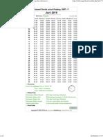 Jadwal Sholat Bulan Juni 2016 untuk daerah Padang dan sekitarnya _ JadwalSholat.pdf