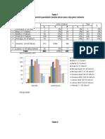 Tabulasi Data Revisi
