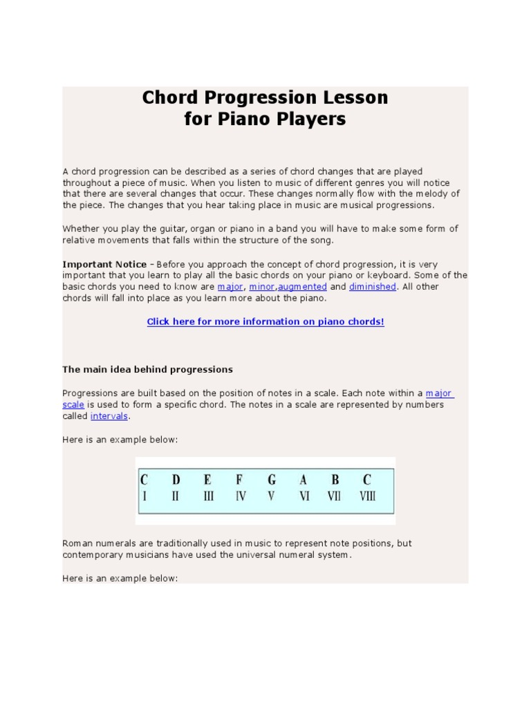 Chord Structure Piano Images Piano Chord Chart With Finger Positions