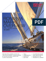 Romania Market Overview