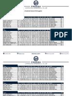 Reporte Estadístico 08-08-16