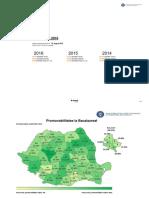Dosar Bacalaureat 2016 sesiunea de toamna - primele rezultate