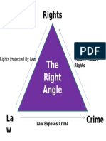 Law Triangle