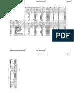 Evaluacion de Excel -Sanchez