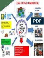 BALANCE CUALITATIVO AMBIENTAL.pdf