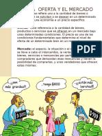 DEMANDA++OFERTA+Y+EL+MERCADO