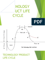Technology Product Life Cycle
