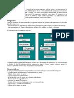 SAP_LE_TRA.doc