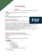 Física I en Schoology