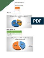 Στατιστικά Φροντιστηρίου Πανελλήνιες 2016