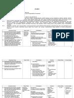 Silabus Perencanaan Produksi Dan Pengendalian Persediaan (Ppic) Xi