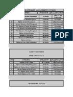 Jnnyc Full Courses