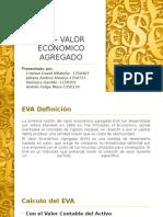 EVA-Valor Económico Agregado