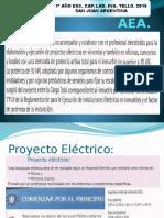 Power Point Guía Didáctica AEA