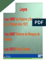 Factores de Riesgo_Leyes 19587 y 24557