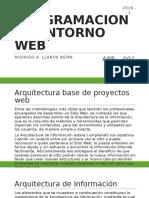 Arquitectura Proyectos Web