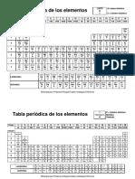 Tabla Periodica De los Elementos2