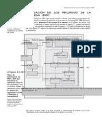 Planeación de Los Recursos de La Empresa ERP