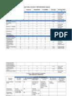 e-sip formulation.docx