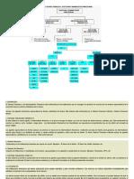 CLASIFICACION DEL SISTEMA FINANCIERO