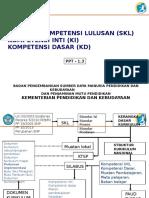 documents.tips_skl-ki-kd-kurikulum-2013.pptx