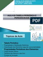 AULA 02 - Tabela Periódica e Periodicidade