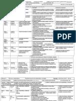 Plan de Trabajo 1º 16- 17 Diseño de circuitos eléctricos tecnicas
