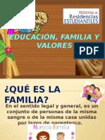 Taller Educacion, Familia y Valores